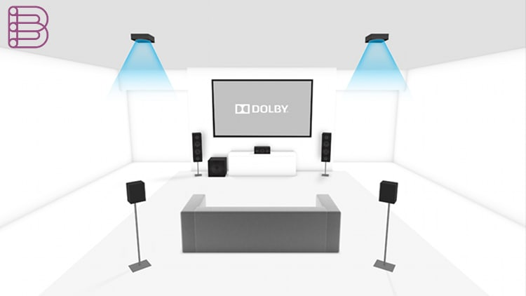 dolby-atmos-explained-4