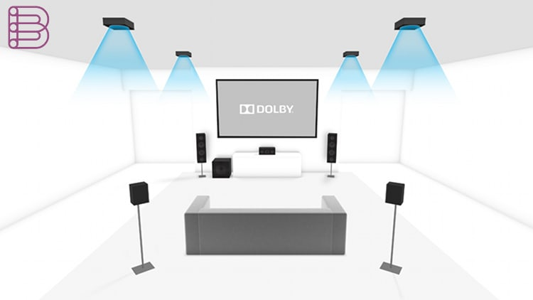 dolby-atmos-explained-5
