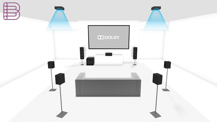 dolby-atmos-explained-6
