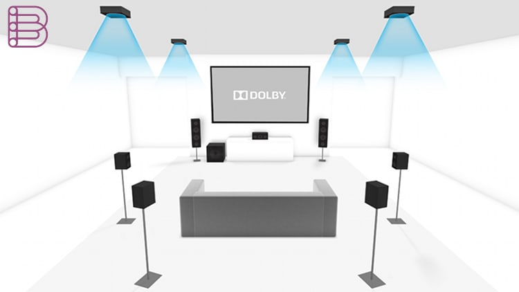 dolby-atmos-explained-7