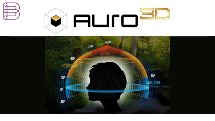 aurotechnologies-3daudiostandard4